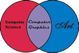 Research paper on computer graphics